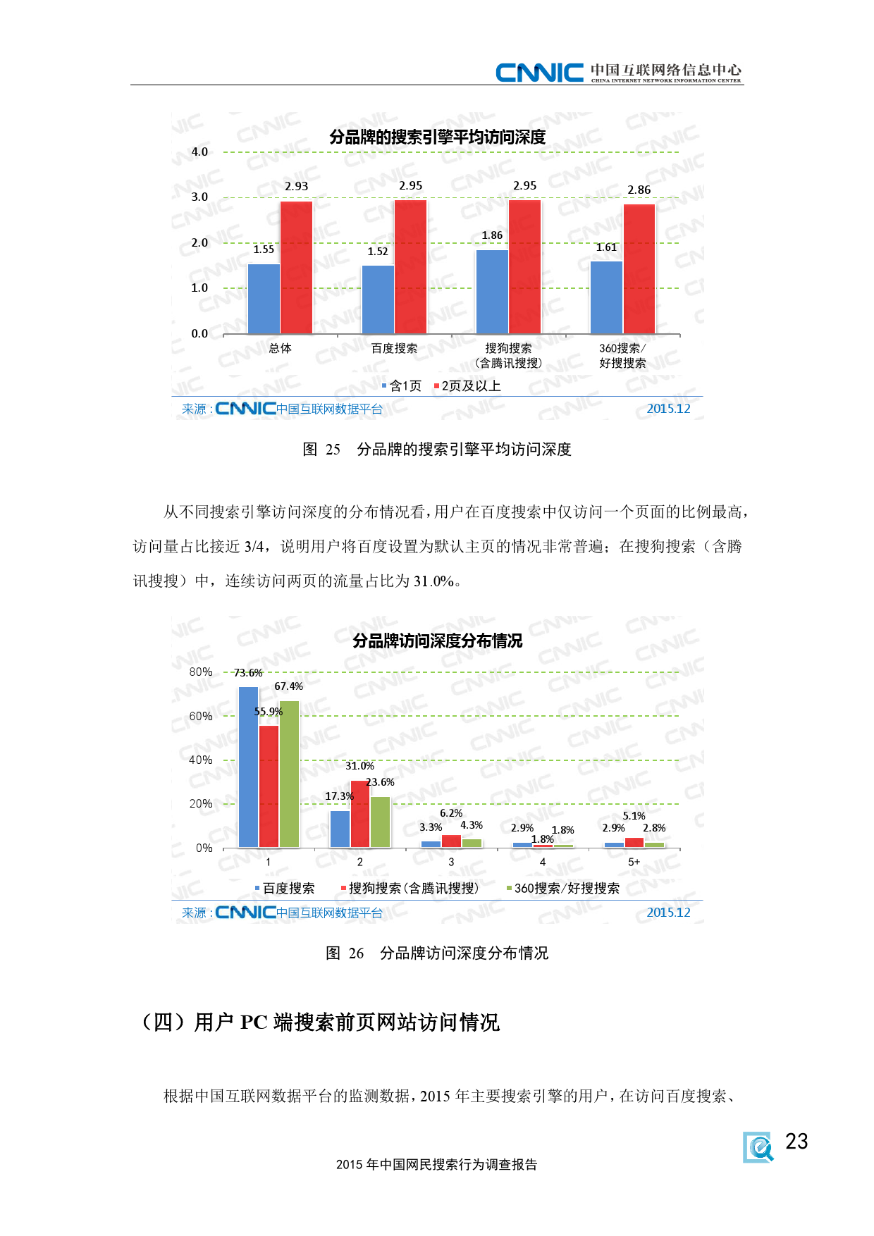 CNNIC:2015年中国网民搜索行为调查_000031