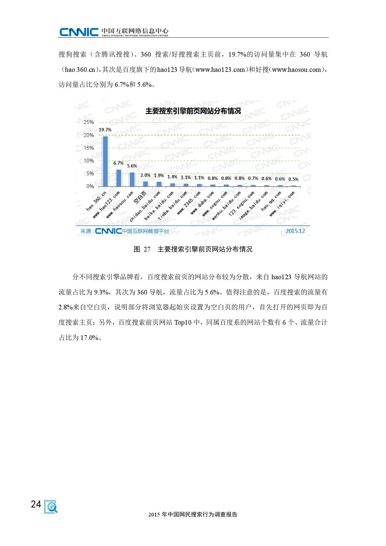 CNNIC:2015年中国网民搜索行为调查_000032
