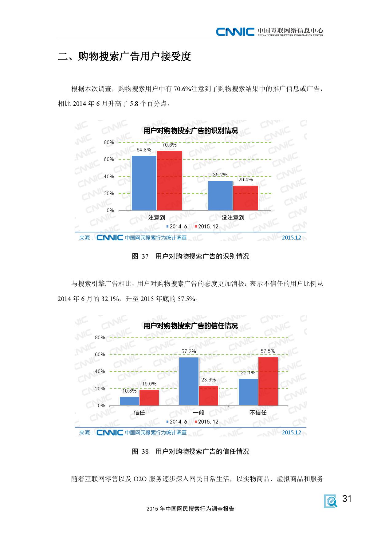 CNNIC:2015年中国网民搜索行为调查_000039