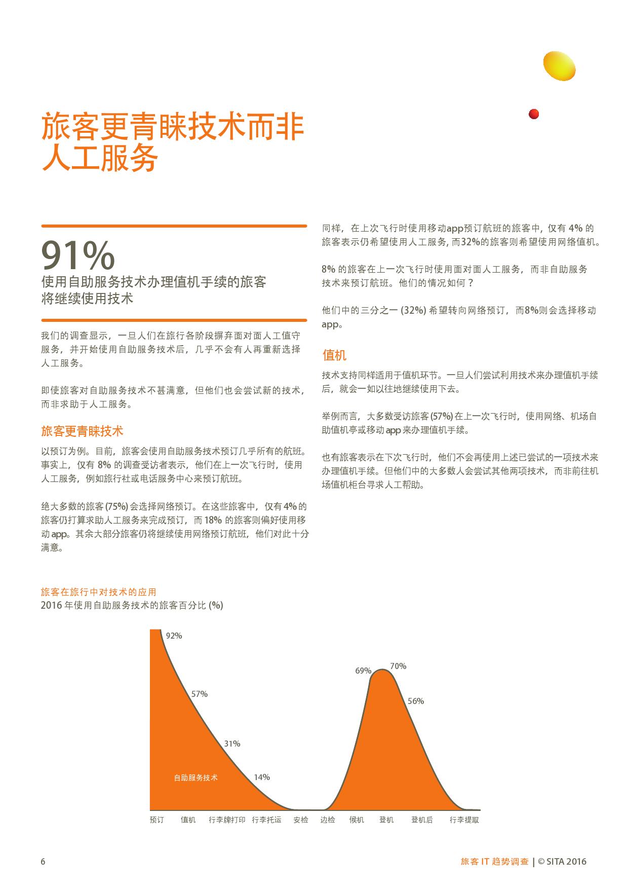 SITA:2016年中国旅客IT趋势调查_000005