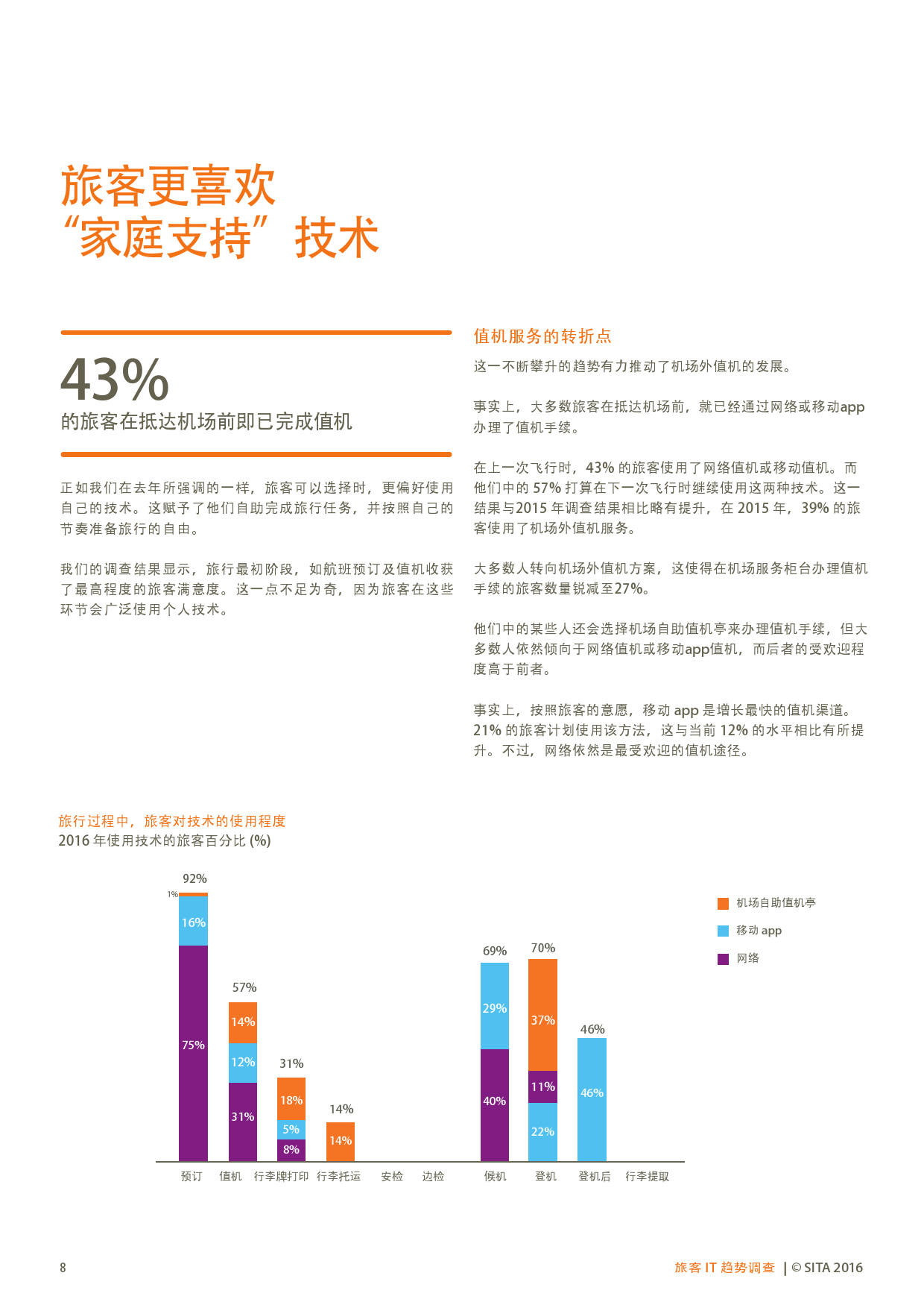 SITA:2016年中国旅客IT趋势调查_000007