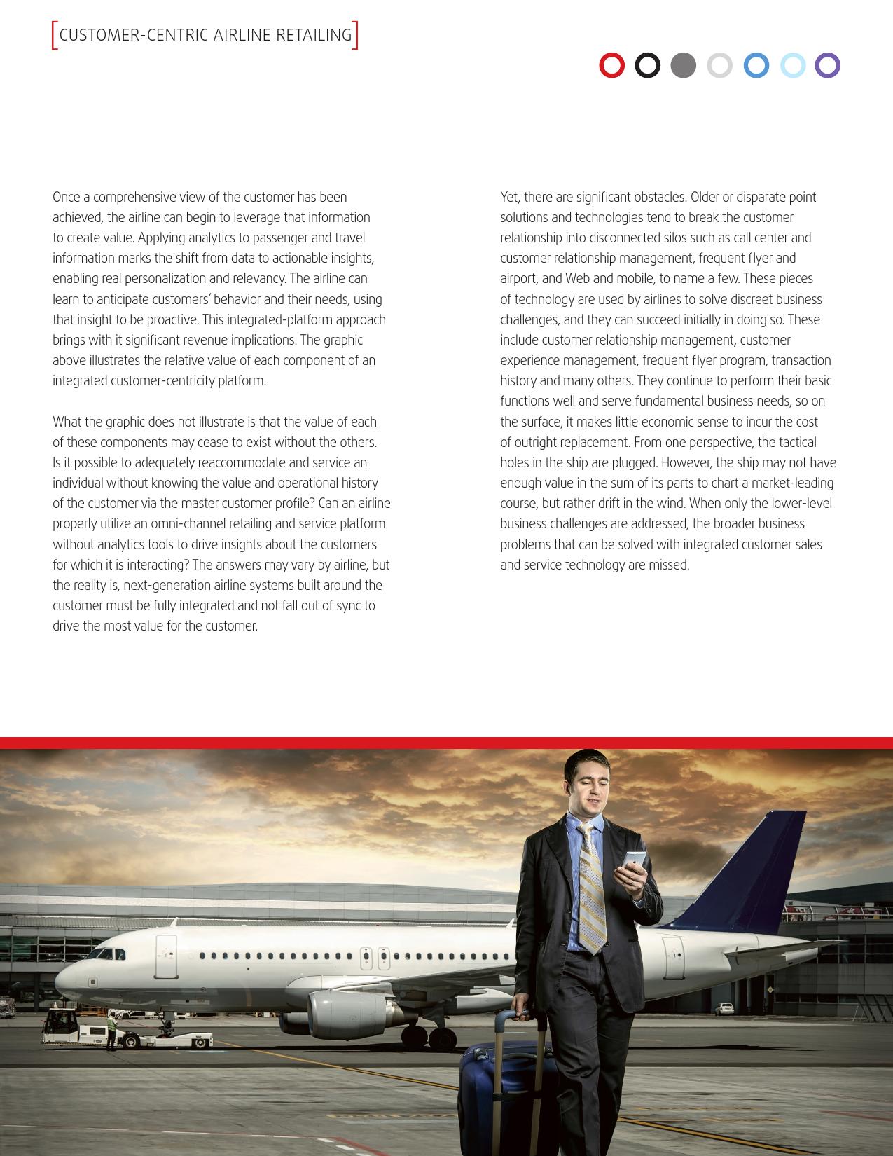 Sabre:探索以客户为中心的零售航空公司_000008