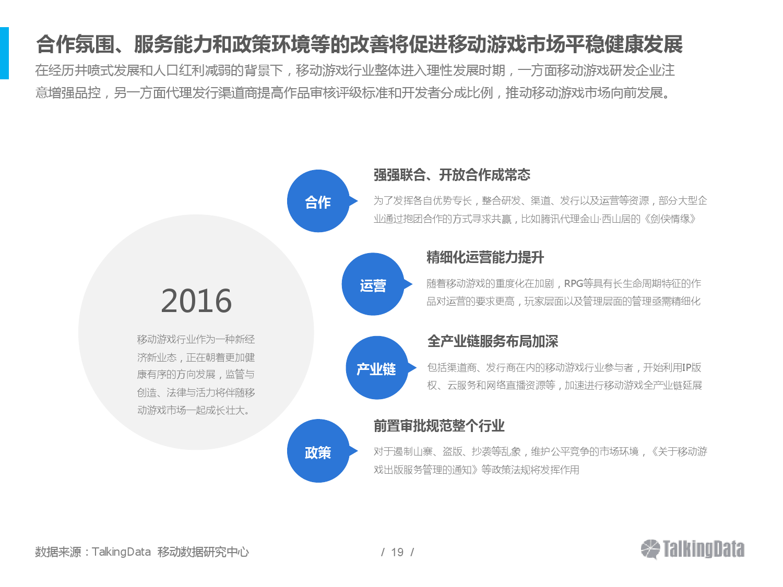 TalkingData-2016上半年移动游戏行业报告_000019