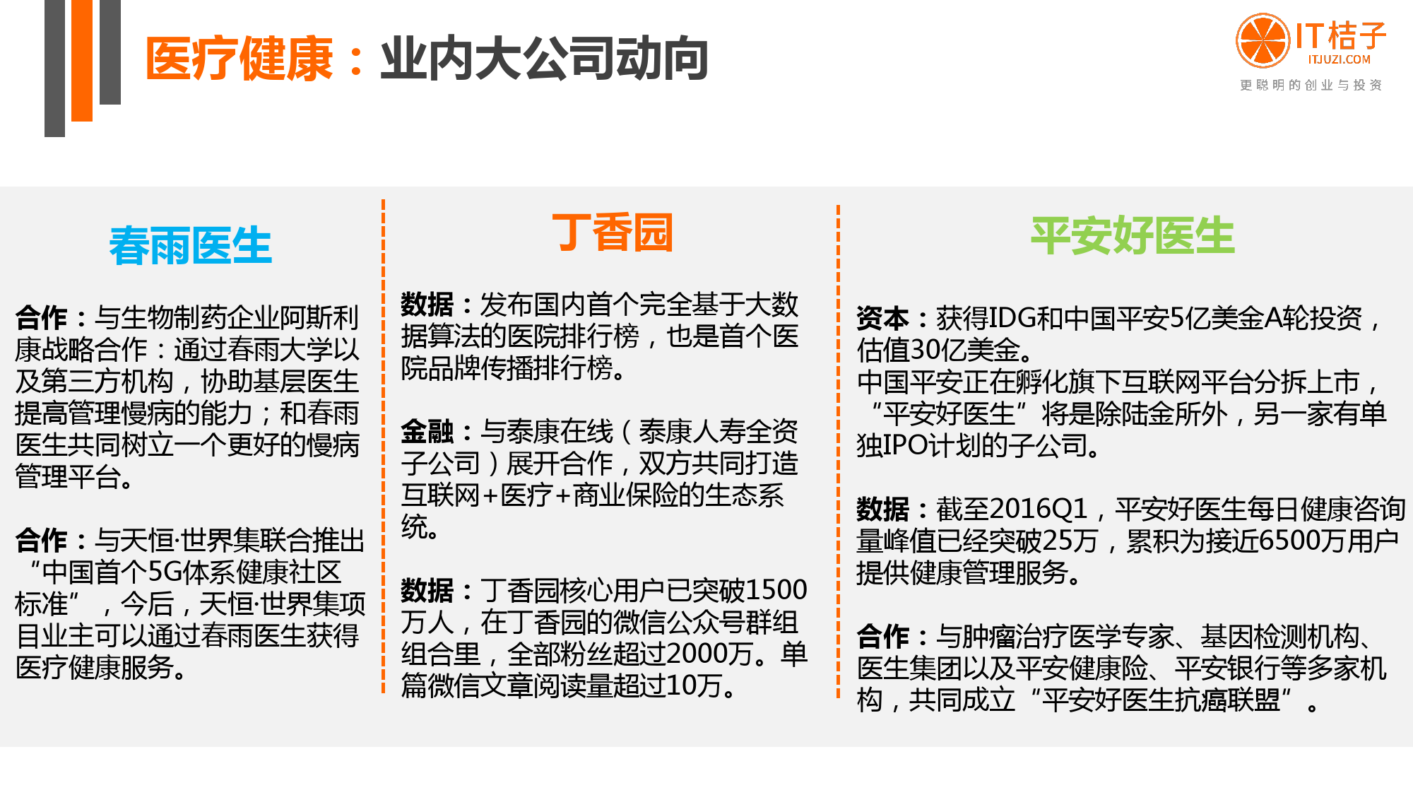 【IT桔子】2016年Q2中国互联网创业投资分析报告_000043