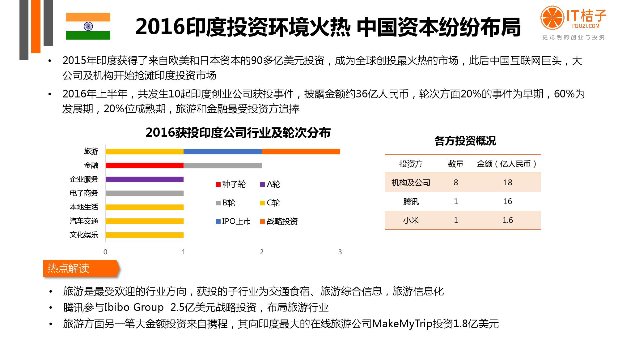 【IT桔子】2016年Q2中国互联网创业投资分析报告_000049