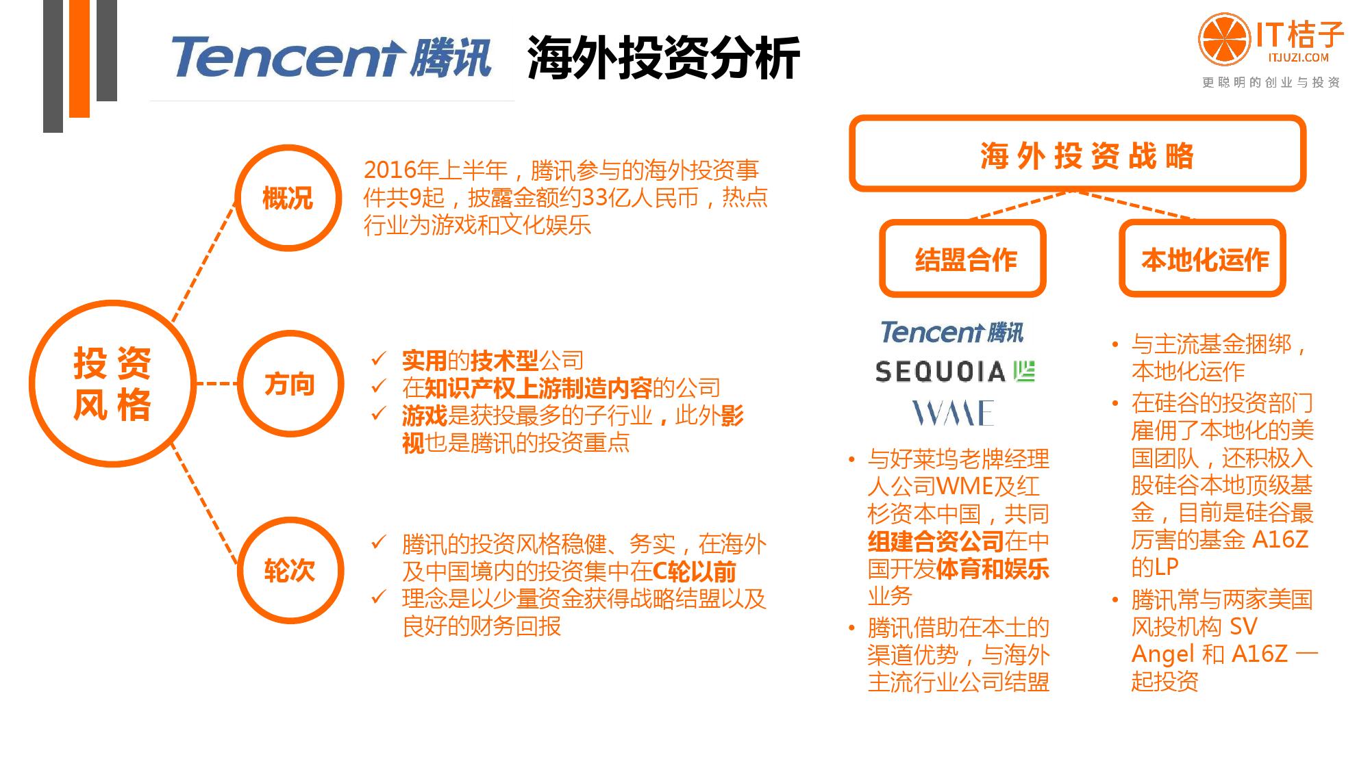 【IT桔子】2016年Q2中国互联网创业投资分析报告_000050