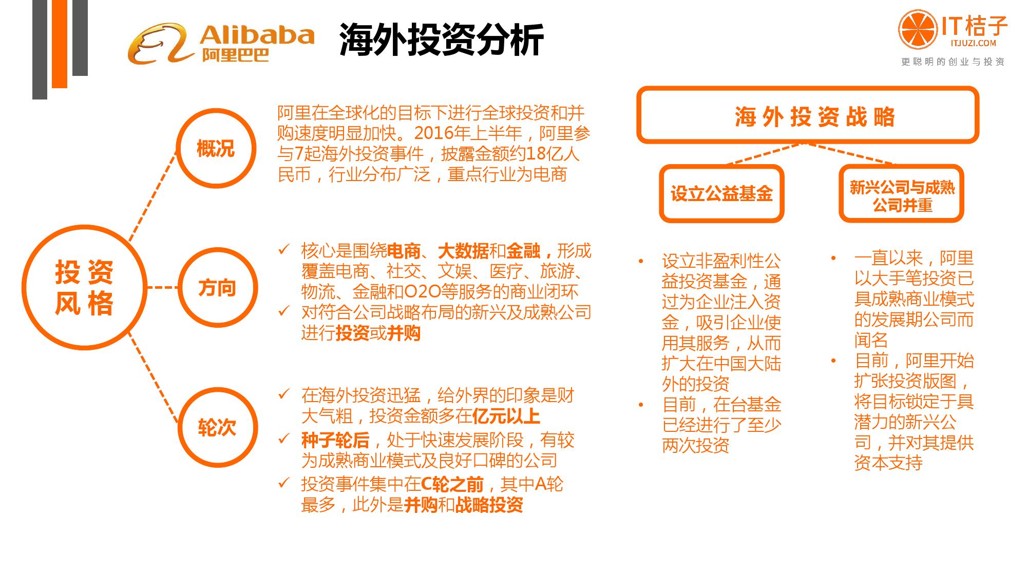 【IT桔子】2016年Q2中国互联网创业投资分析报告_000052