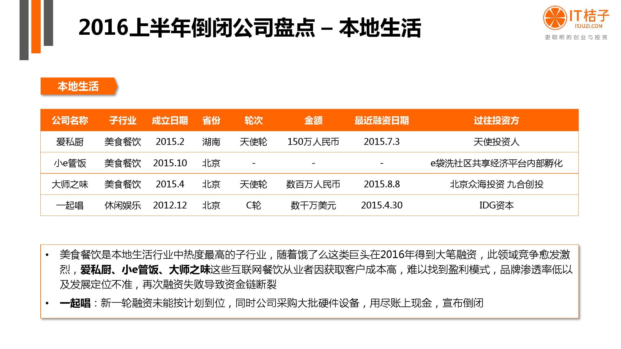 【IT桔子】2016年Q2中国互联网创业投资分析报告_000058
