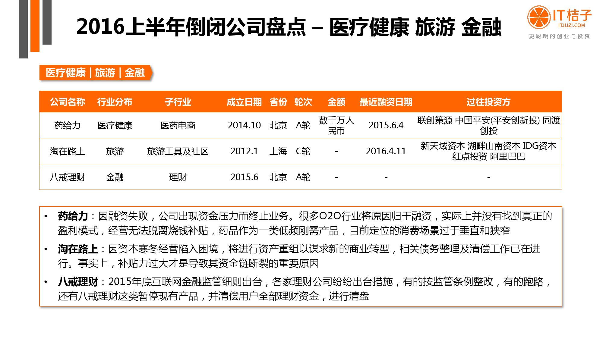 【IT桔子】2016年Q2中国互联网创业投资分析报告_000061