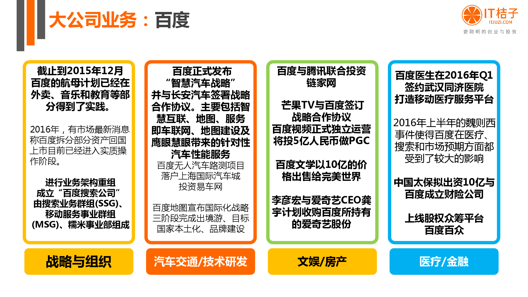 【IT桔子】2016年Q2中国互联网创业投资分析报告_000063