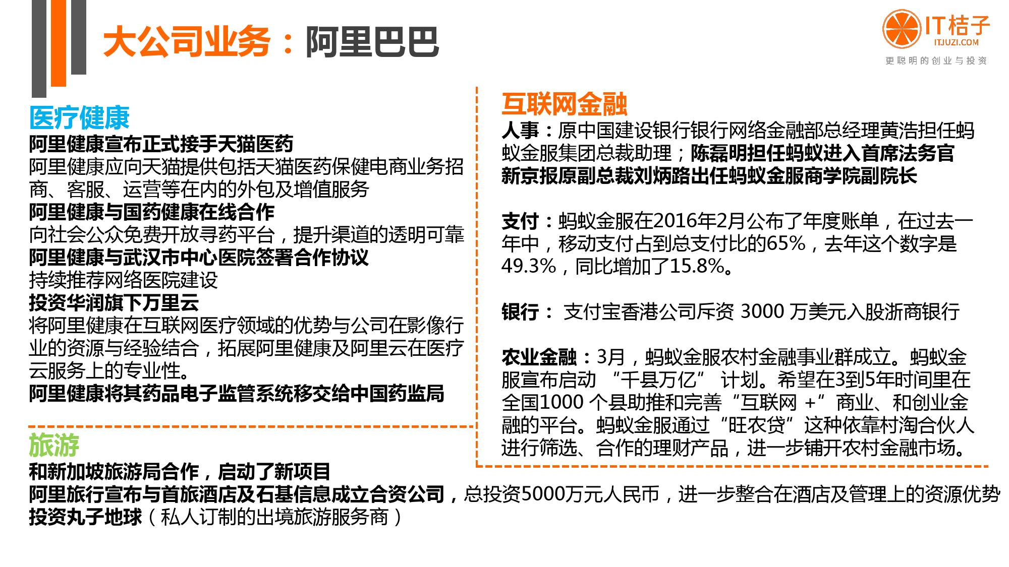 【IT桔子】2016年Q2中国互联网创业投资分析报告_000064