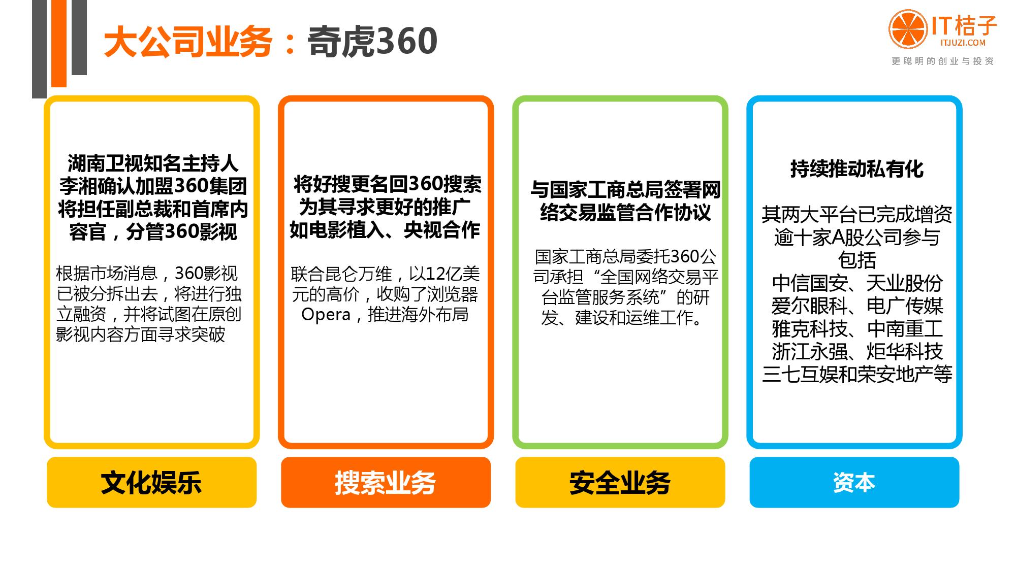 【IT桔子】2016年Q2中国互联网创业投资分析报告_000070
