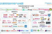 易观国际:2016中国母婴电商市场年度综合报告(附下载)