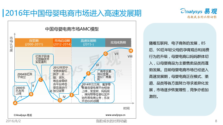 中国母婴电商市场年度综合报告2016V5_000008