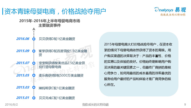 中国母婴电商市场年度综合报告2016V5_000009