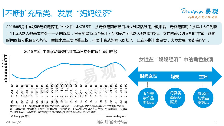 中国母婴电商市场年度综合报告2016V5_000011