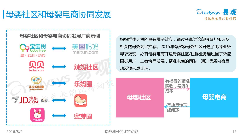 中国母婴电商市场年度综合报告2016V5_000012