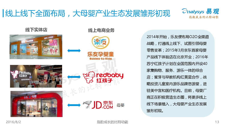 中国母婴电商市场年度综合报告2016V5_000013