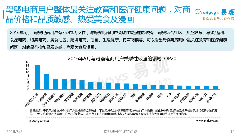 中国母婴电商市场年度综合报告2016V5_000019