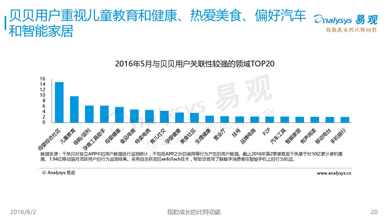中国母婴电商市场年度综合报告2016V5_000020