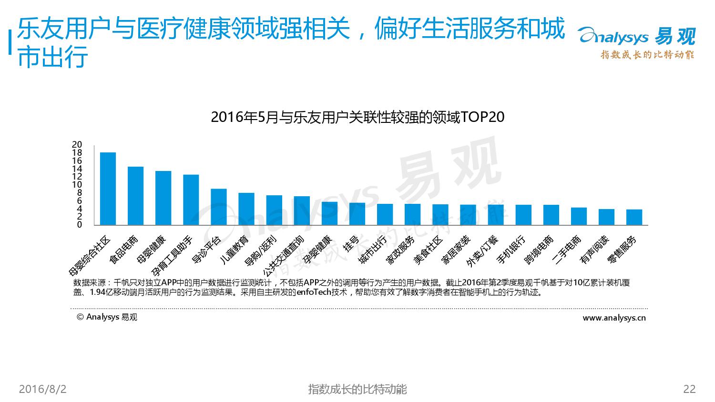 中国母婴电商市场年度综合报告2016V5_000022