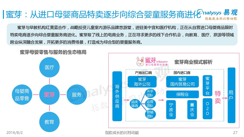 中国母婴电商市场年度综合报告2016V5_000027