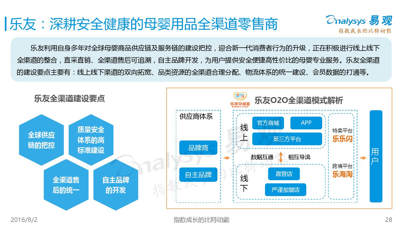 中国母婴电商市场年度综合报告2016V5_000028