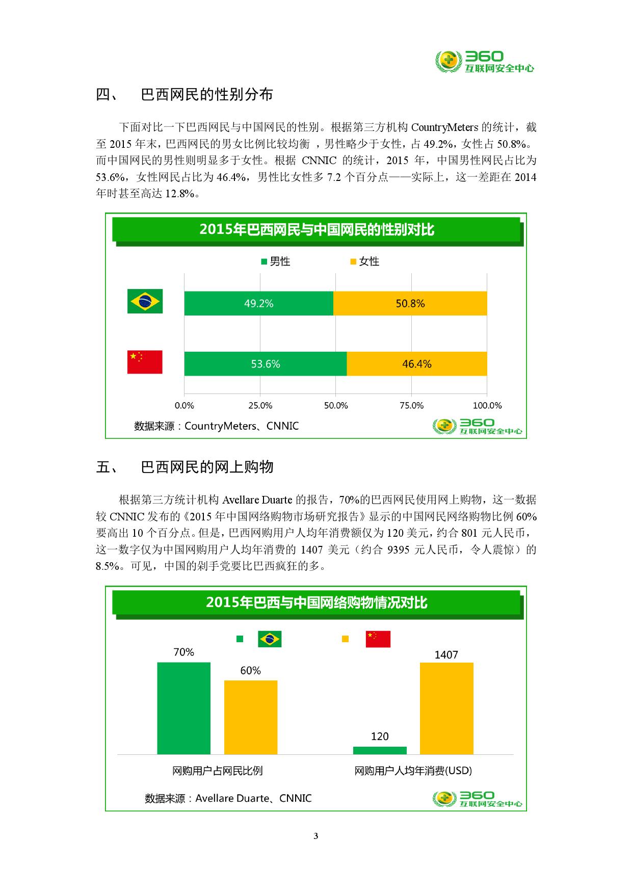 巴西网络生活与安全研究_000011