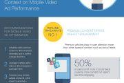 Teads:优质内容对移动视频广告效果影响很大