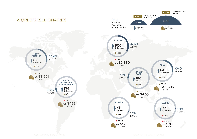 2015-2016亿万富翁调查报告_000005