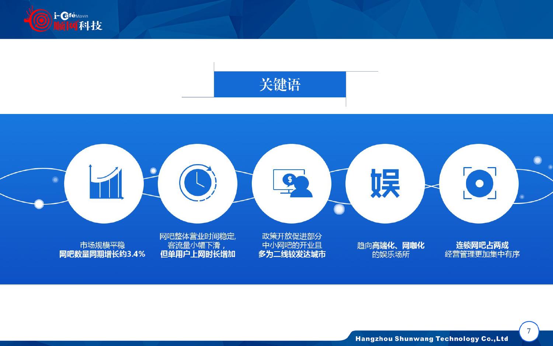 2015-2016年中国网吧行业顺网大数据报告蓝皮书_000008