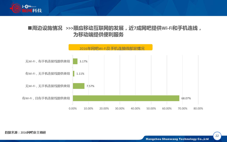 2015-2016年中国网吧行业顺网大数据报告蓝皮书_000023