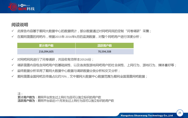 2015-2016年中国网吧行业顺网大数据报告蓝皮书_000026