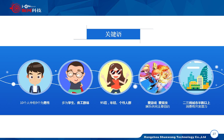 2015-2016年中国网吧行业顺网大数据报告蓝皮书_000028