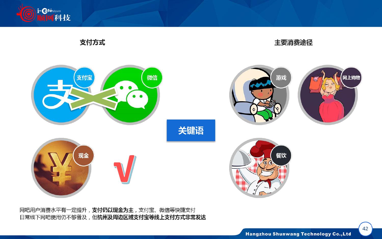 2015-2016年中国网吧行业顺网大数据报告蓝皮书_000043
