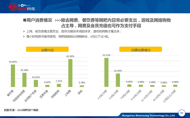 2015-2016年中国网吧行业顺网大数据报告蓝皮书_000045