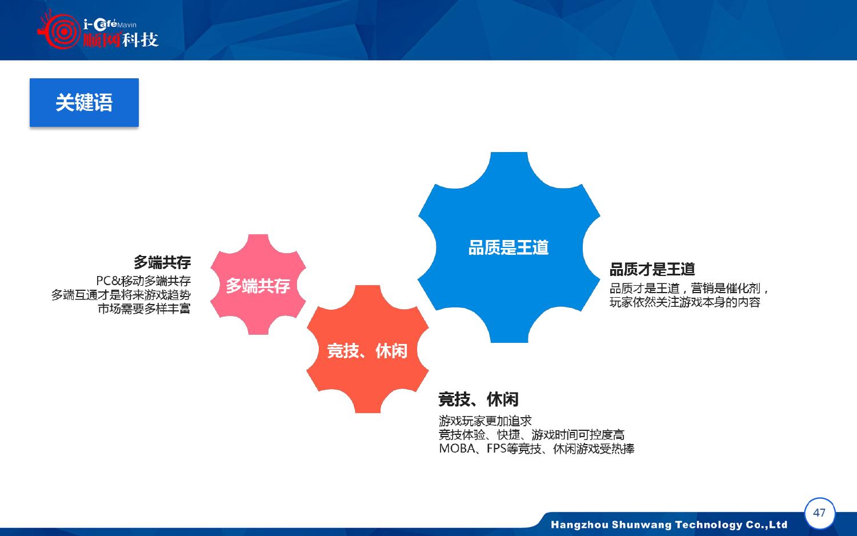 2015-2016年中国网吧行业顺网大数据报告蓝皮书_000048