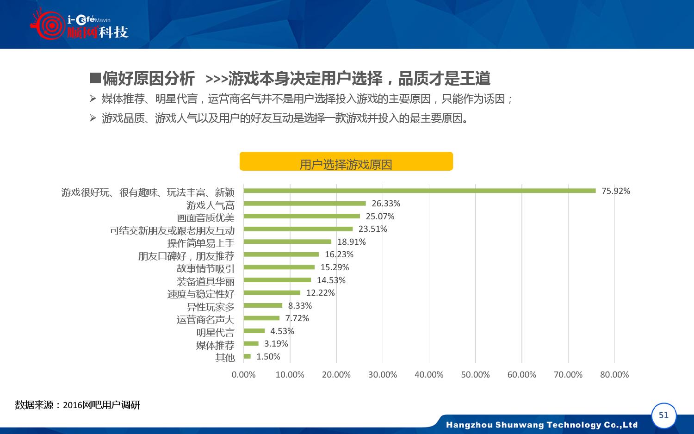 2015-2016年中国网吧行业顺网大数据报告蓝皮书_000052