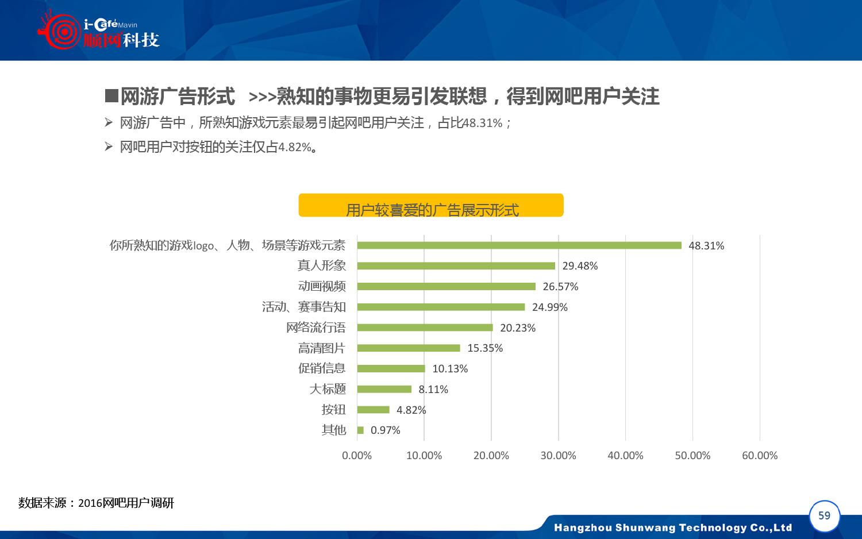 2015-2016年中国网吧行业顺网大数据报告蓝皮书_000060