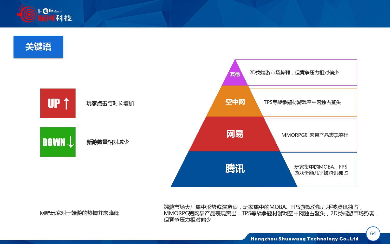 2015-2016年中国网吧行业顺网大数据报告蓝皮书_000065