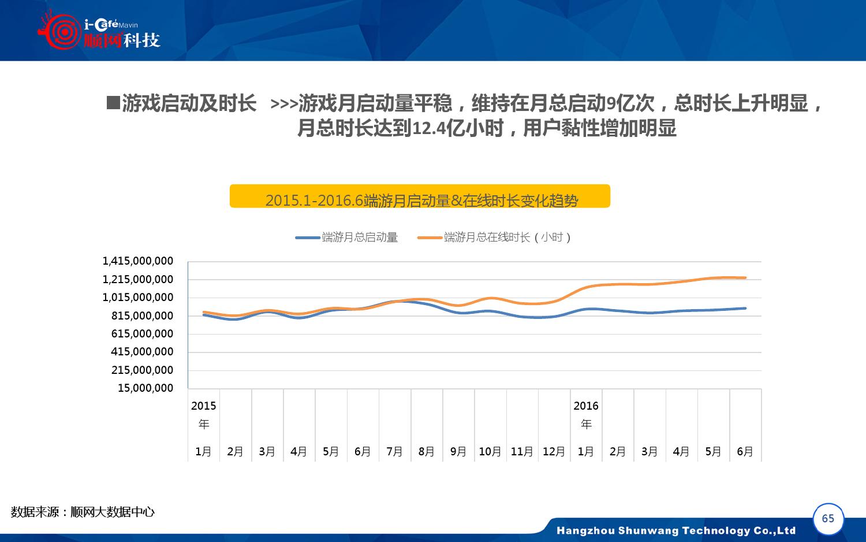 2015-2016年中国网吧行业顺网大数据报告蓝皮书_000066