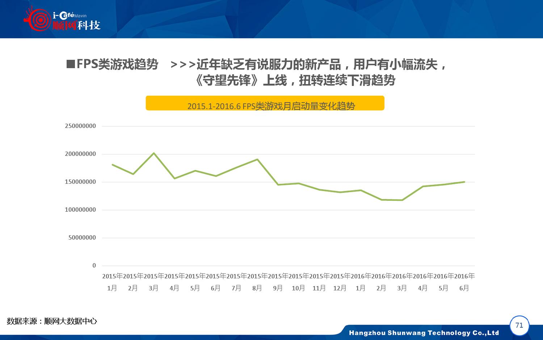 2015-2016年中国网吧行业顺网大数据报告蓝皮书_000072