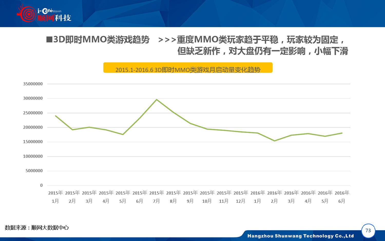 2015-2016年中国网吧行业顺网大数据报告蓝皮书_000074