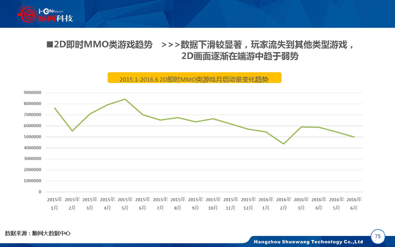 2015-2016年中国网吧行业顺网大数据报告蓝皮书_000076