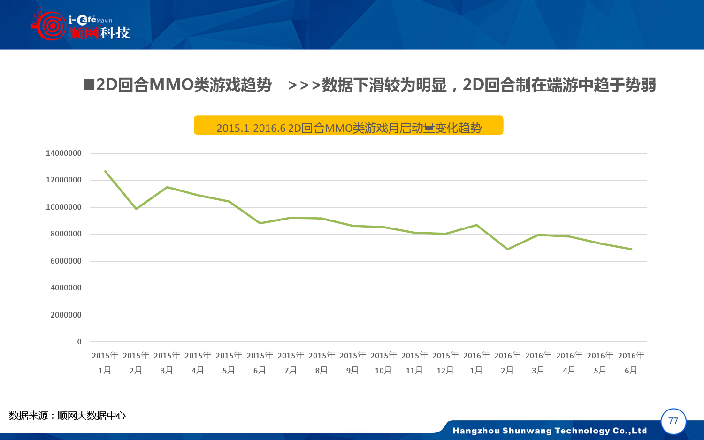2015-2016年中国网吧行业顺网大数据报告蓝皮书_000078