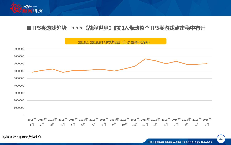 2015-2016年中国网吧行业顺网大数据报告蓝皮书_000082