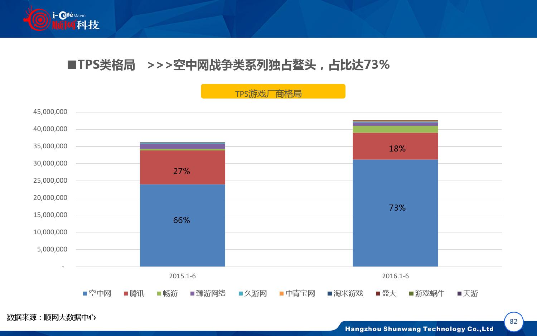 2015-2016年中国网吧行业顺网大数据报告蓝皮书_000083