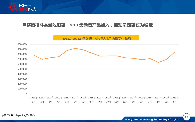 2015-2016年中国网吧行业顺网大数据报告蓝皮书_000084