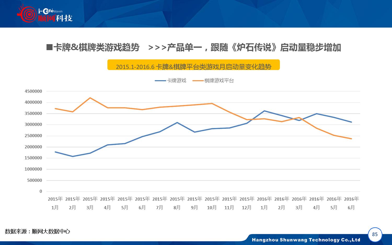 2015-2016年中国网吧行业顺网大数据报告蓝皮书_000086