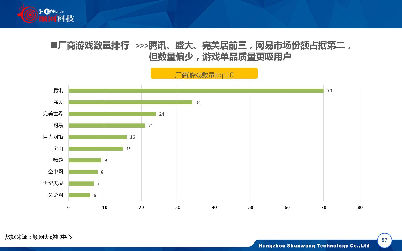 2015-2016年中国网吧行业顺网大数据报告蓝皮书_000088
